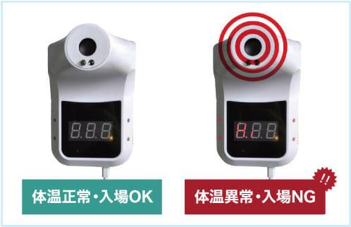 検温計の表示